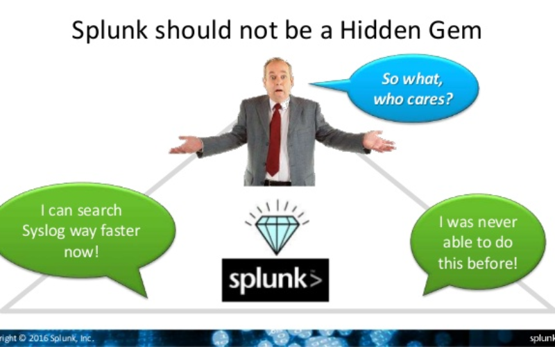 Splunk Drives You To Reach Common IT Objectives