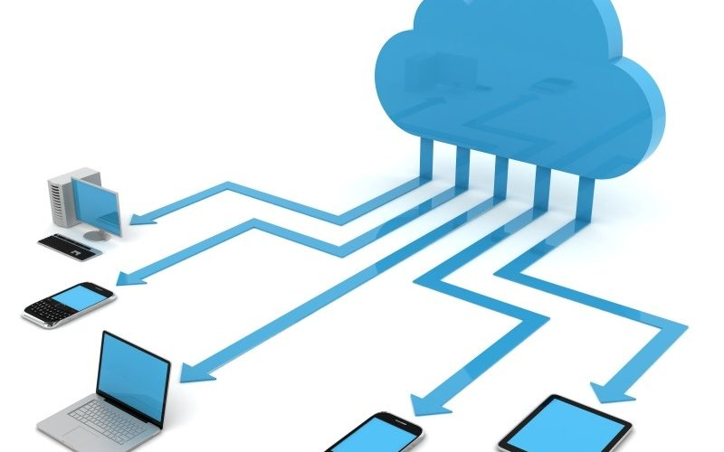 How cloud marketing can help your business