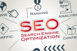 Why should you employ seo companies in sydney
