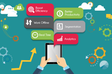 Why Your Business Requirements CRM Online Software Application