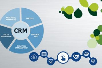 Allow Your Customers To Obtain Friendly Business Deal Via Growth-Oriented CRM System